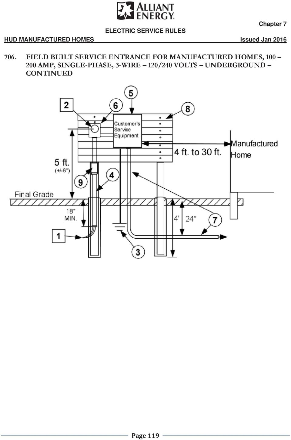 Electric Service Rules Hud Manufactured Homes Issued Jan 2016 Ory Circuit Diagram Continued Amp Single Phase 3 Wire 120 240