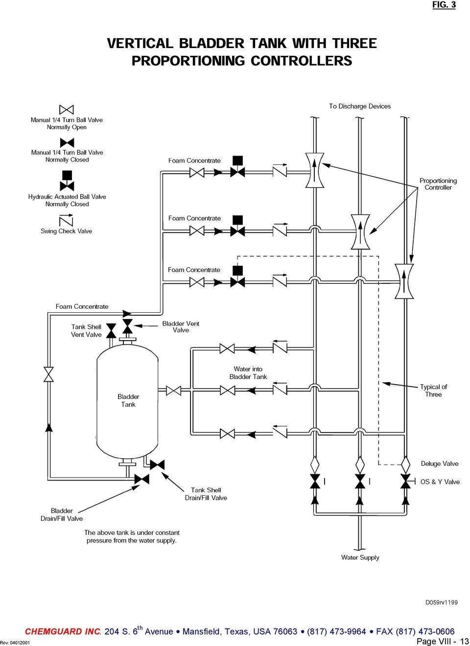 Bladder Tank Maintenance And Inspection Manual Pdf 1212 Doc Schematic Technical Info Parts List Page Viii