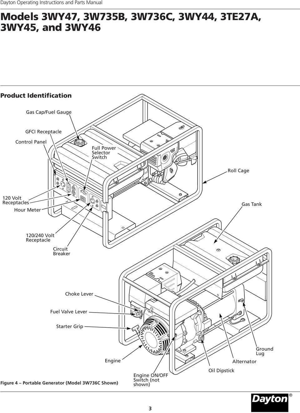 dayton exhaust fan manual