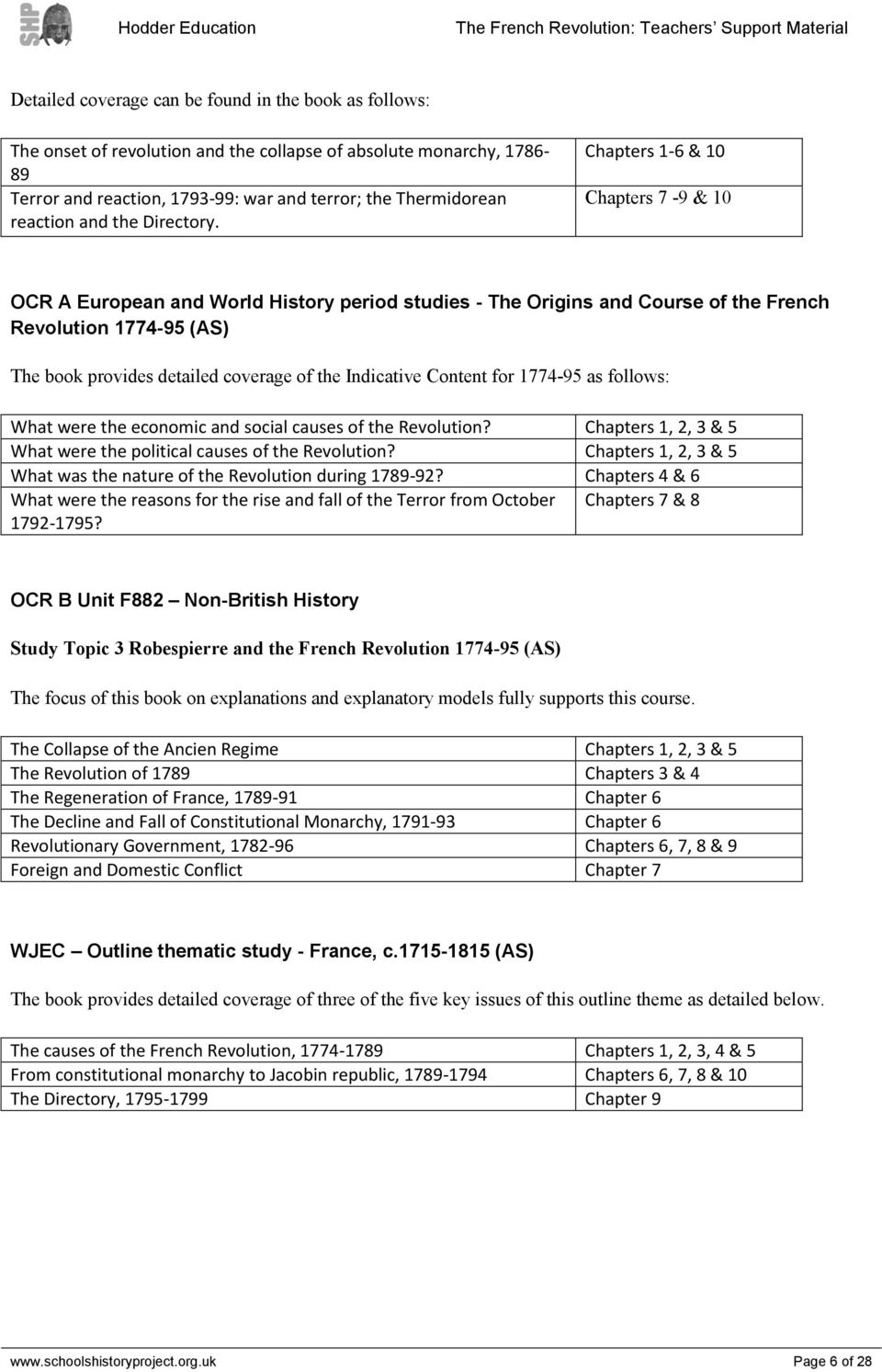 what were political causes of the french revolution
