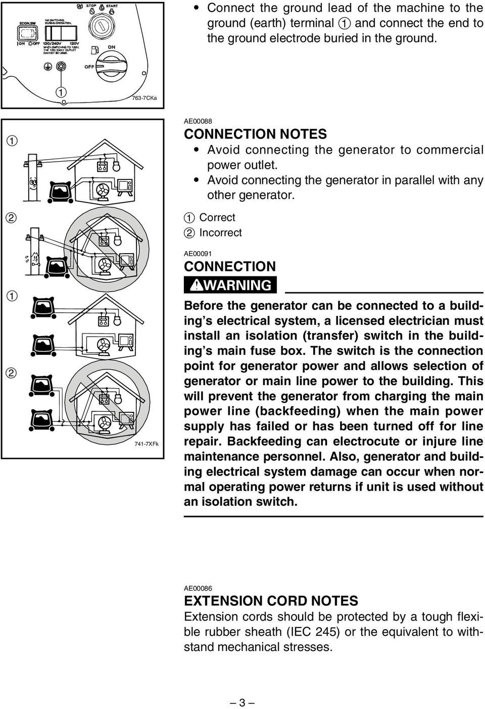 Generator Owner S Manual Ef6300isde Please Read And Understand This Fuse Box Correct 2 Incorrect Ae0009 Connection W Before The Can Be Connected To A Building