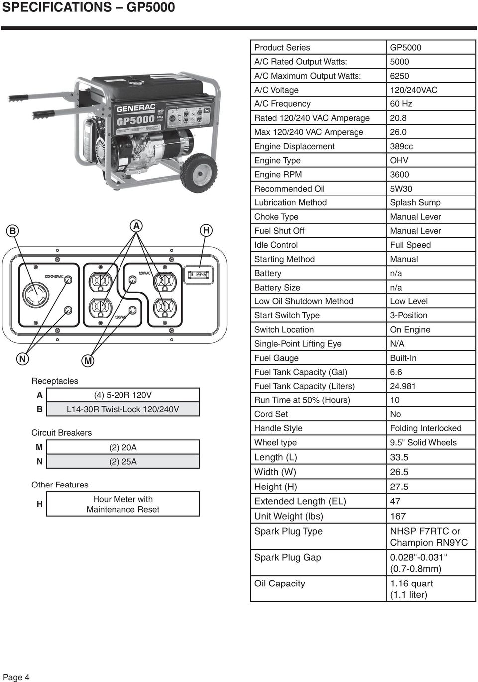 ford f headlight wiring diagrams well detailed diagram