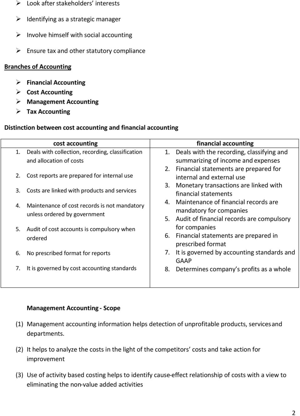 Management Accounting Pdf Mba