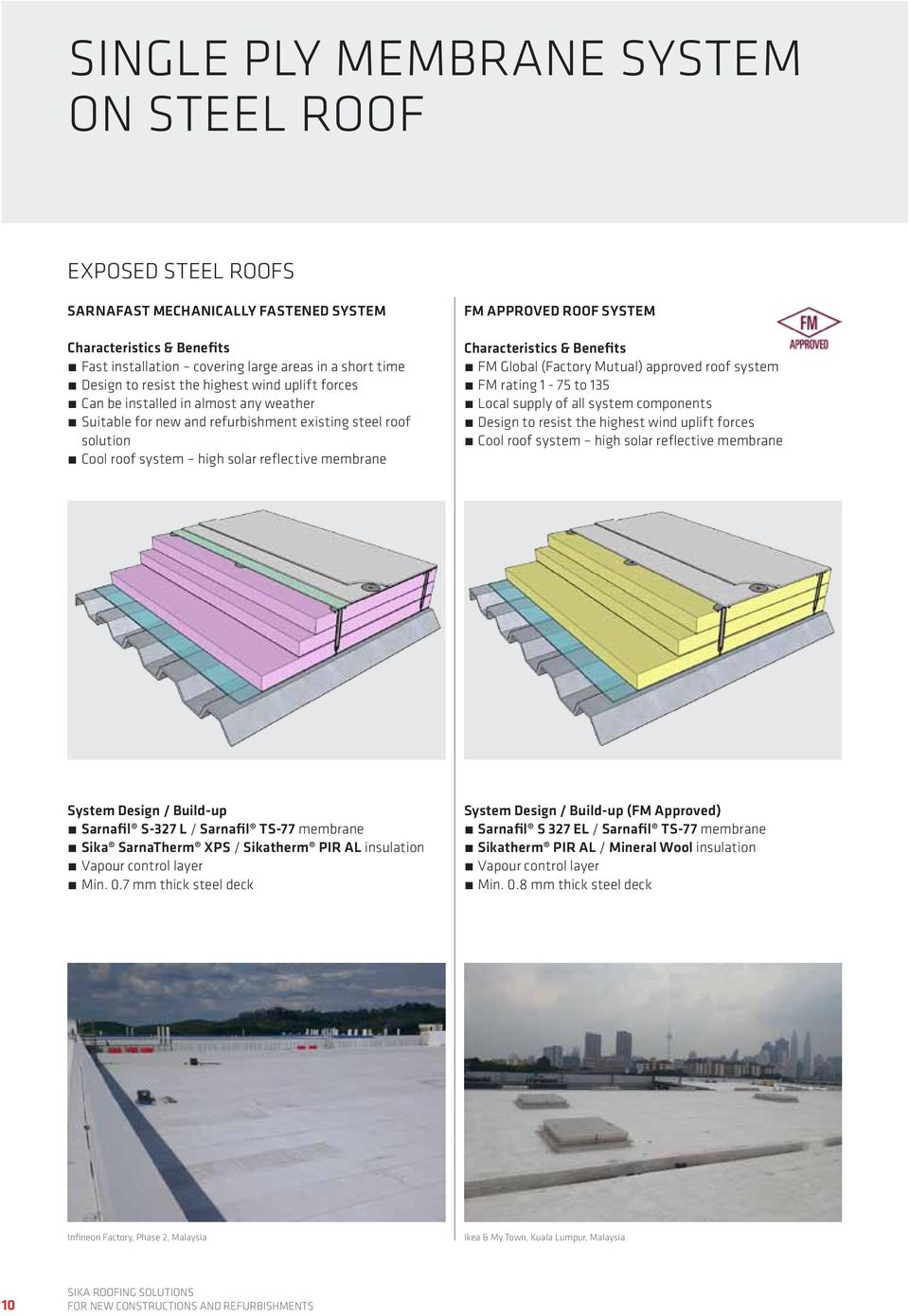 ROOFING SIka SOlutIONS FOR NEW CONStRuCtIONS and REFuRBISHMENtS - PDF