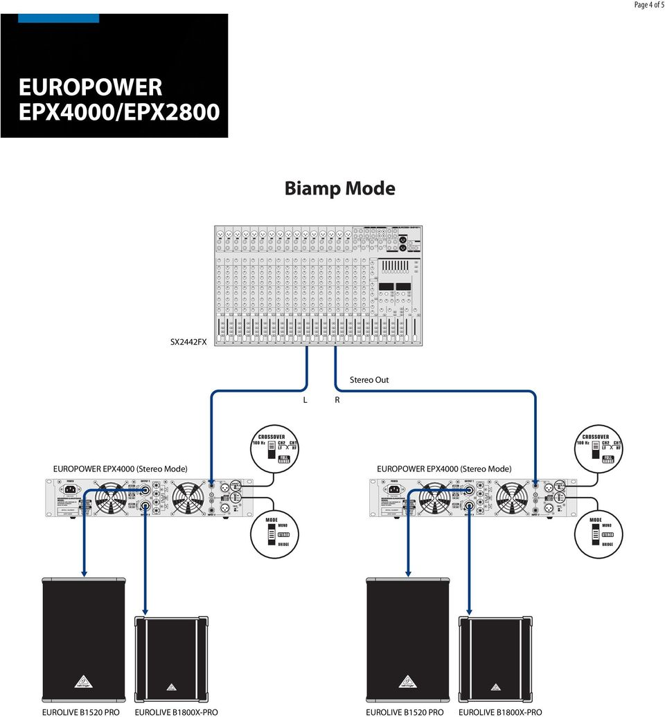 Europower Epx4000 Epx Pdf Behringer Crossover Wiring Diagram Mode Stereo
