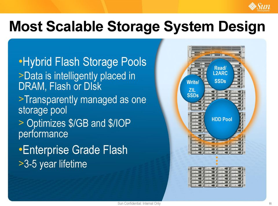 as one storage pool > Optimizes $/GB and $/IOP performance Write/ ZIL