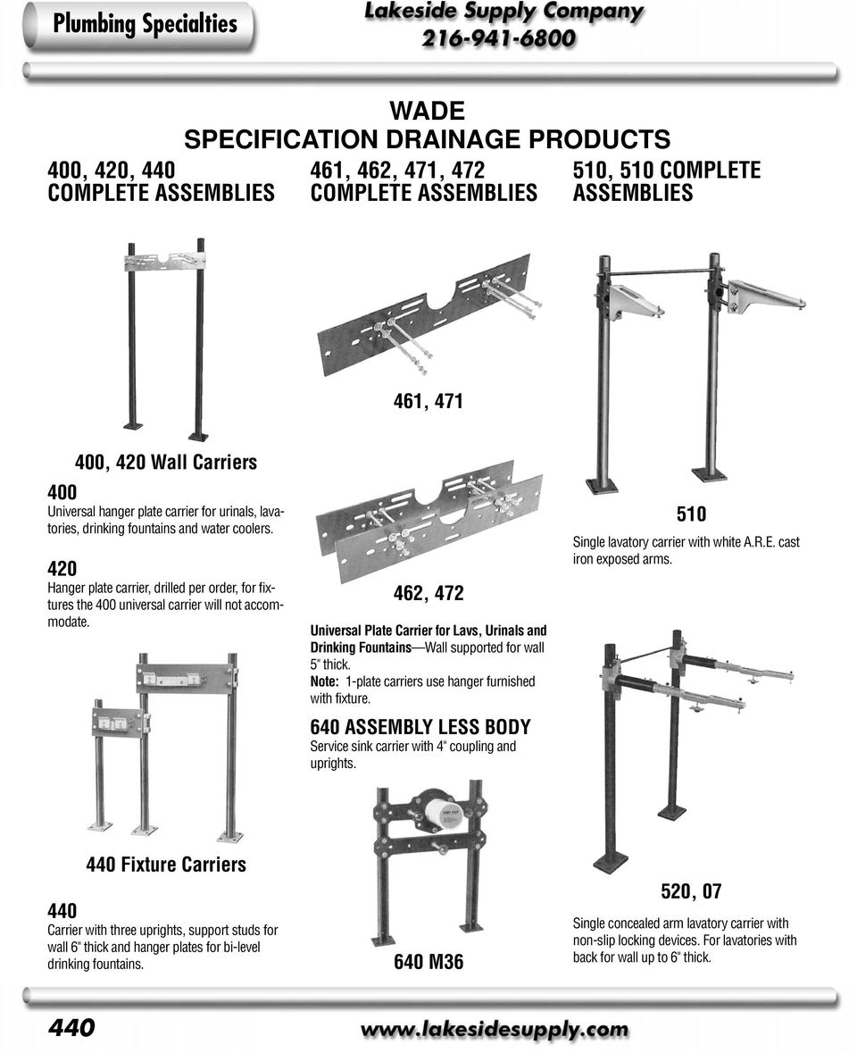 WADE SPECIFICATION DRAINAGE PRODUCTS - PDF