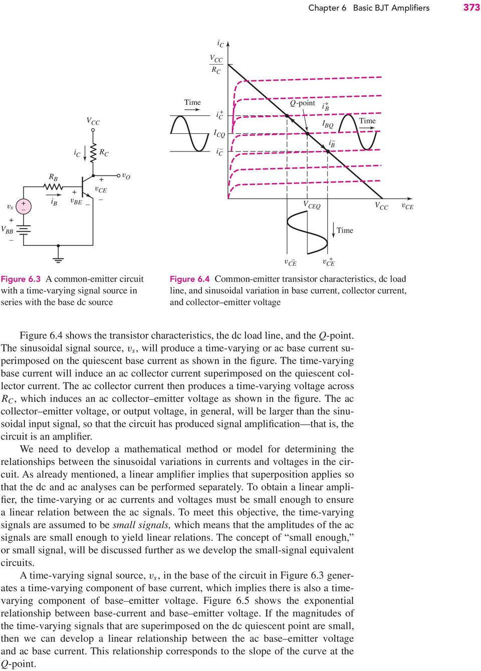 Basic Bjt Amplifiers Chapter Preview Pdf Npn Transistor Wiring Diagram 4 Common Emitter Characteristics Dc Load Line And Sinusoidal Variation In Base