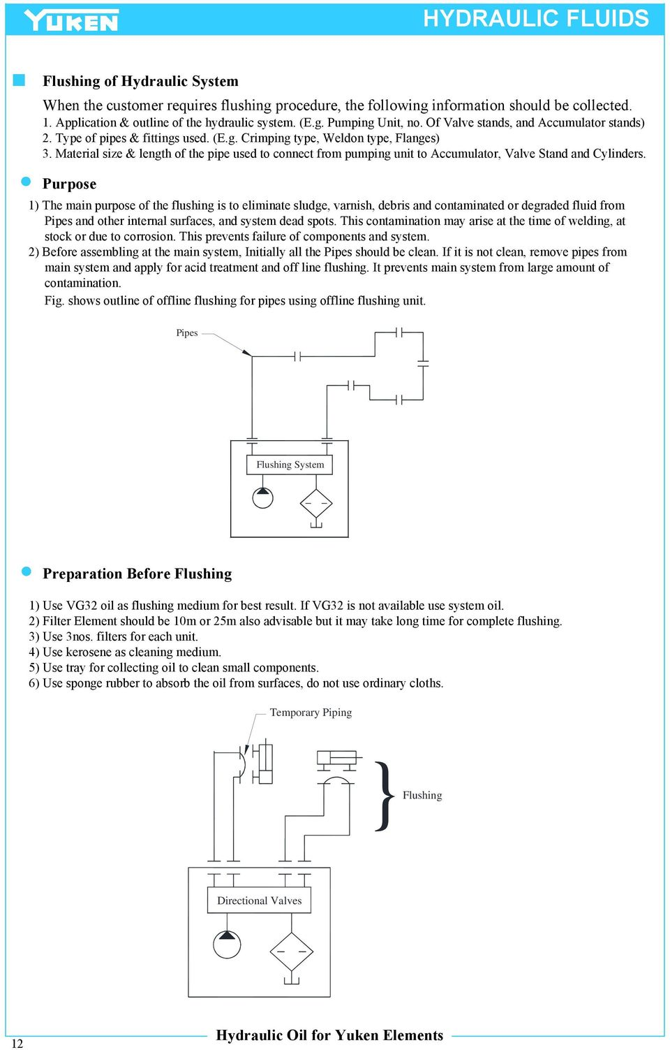 Classification And Characteristics Contamination Control Hydraulic Simple System Diagram Industrial Hydraulics Material Size Length Of The Pipe Used To Connect From Pumping Unit Accumulator