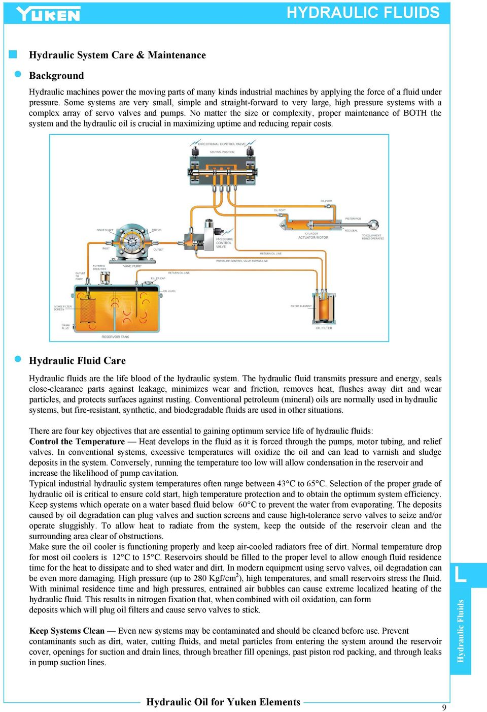 Classification And Characteristics Contamination Control Hydraulic Simple System Diagram Industrial Hydraulics No Matter The Size Or Complexity Proper Maintenance Of Both