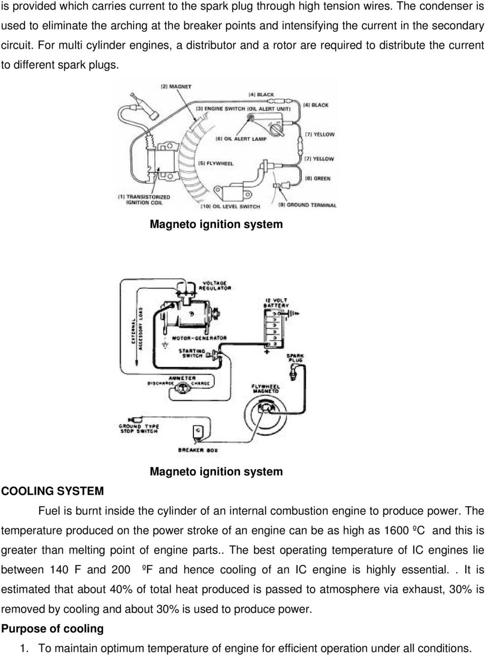 Lecture 3 Different Systems Of Ic Engine Cooling Lubricating Combustion Diagram For Idiots Multi Cylinder Engines A Distributor And Rotor Are Required To Distribute The Current