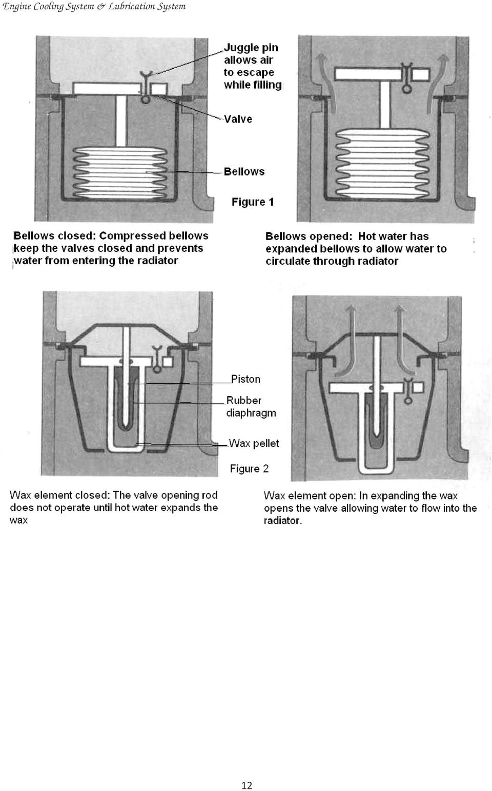 Engine Cooling System Pdf 1992 Escape Diagram 13 37 Lubrication Circuit Is One Of The Most Important Ones In Cannot Run Smoothly For More Than A Few Minutes