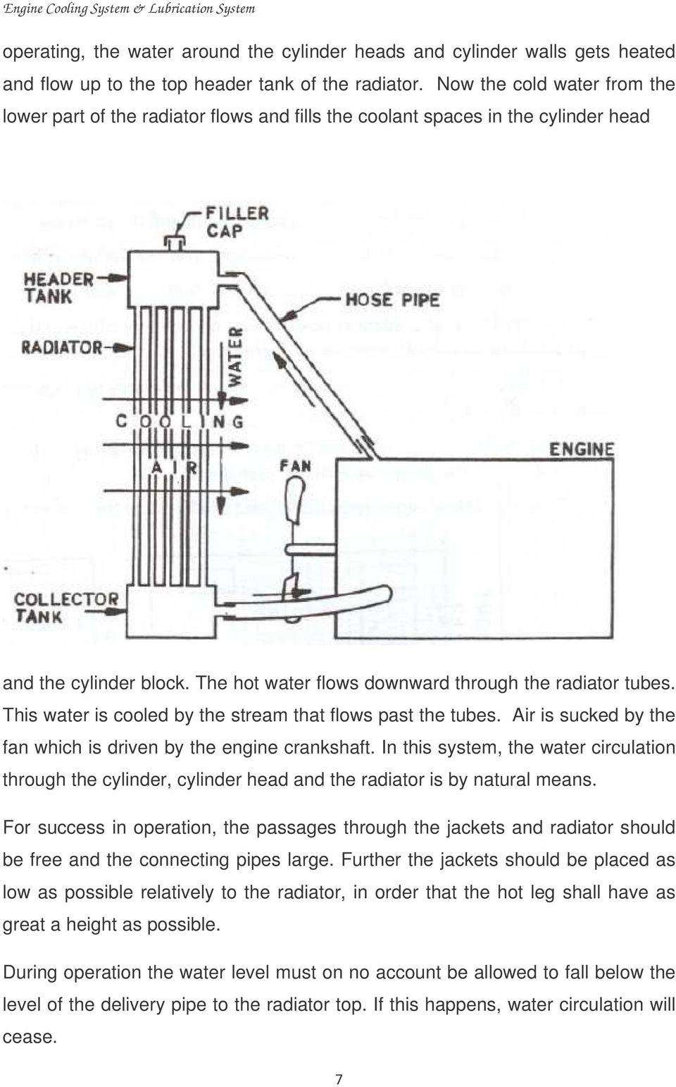 Engine Cooling System Pdf Crankshaft Diagram This Water Is Cooled By The Stream That Flows Past Tubes Air Sucked