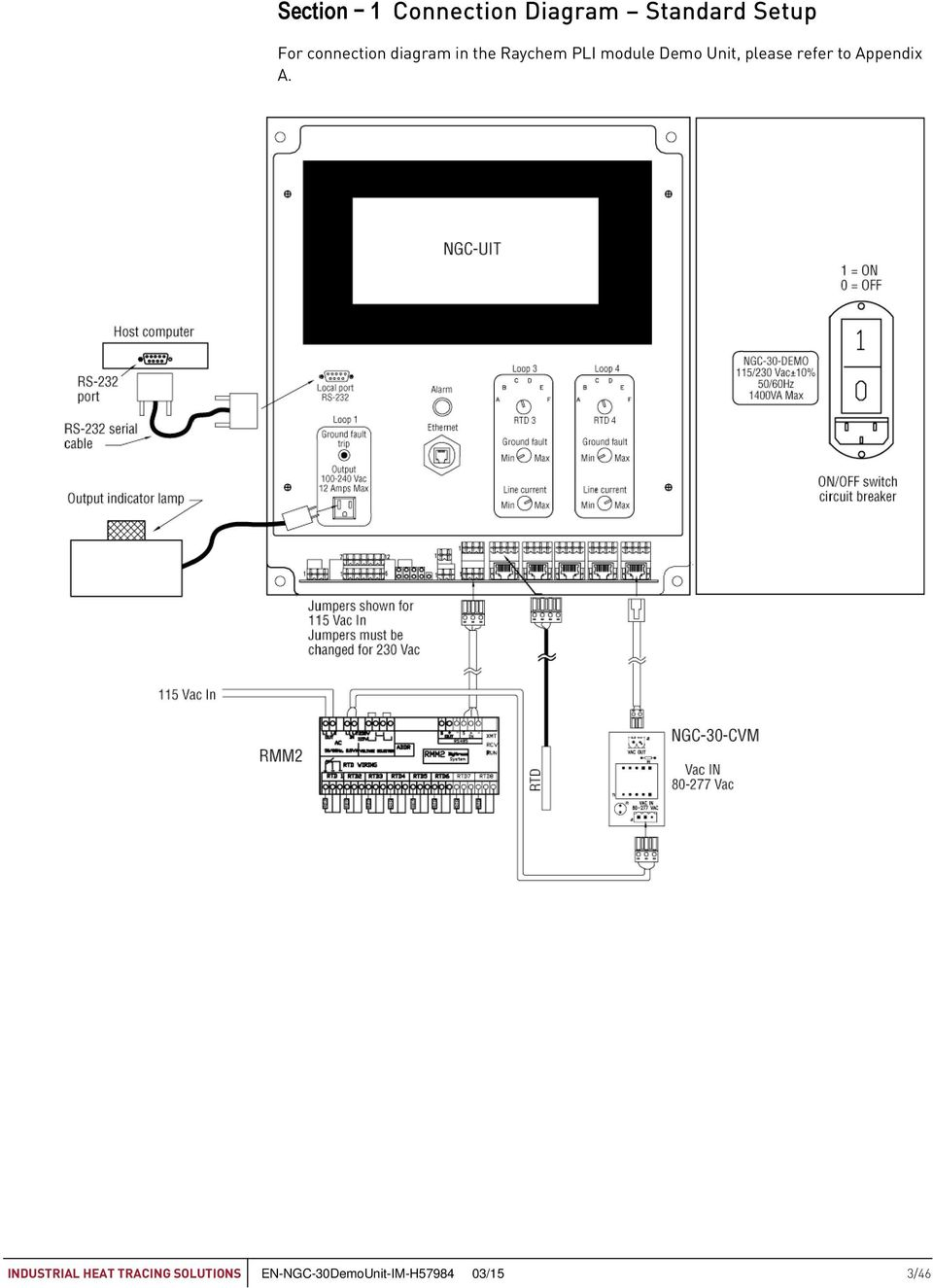 User Manual Ngc 30 Demo Unit Industrial Heat Tracing Solutions En Thermon Tc 1818a Wiring Diagram Please Refer To Appendix A
