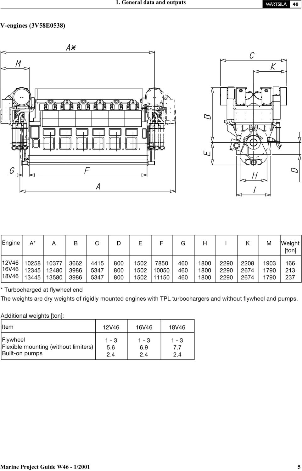 Project Guide For Marine Applications Pdf Cat Turbocharger Diagram Of Engine Turbocharged At Flywheel End The Weights Are Dry Rigidly Mounted Engines With Tpl Turbochargers