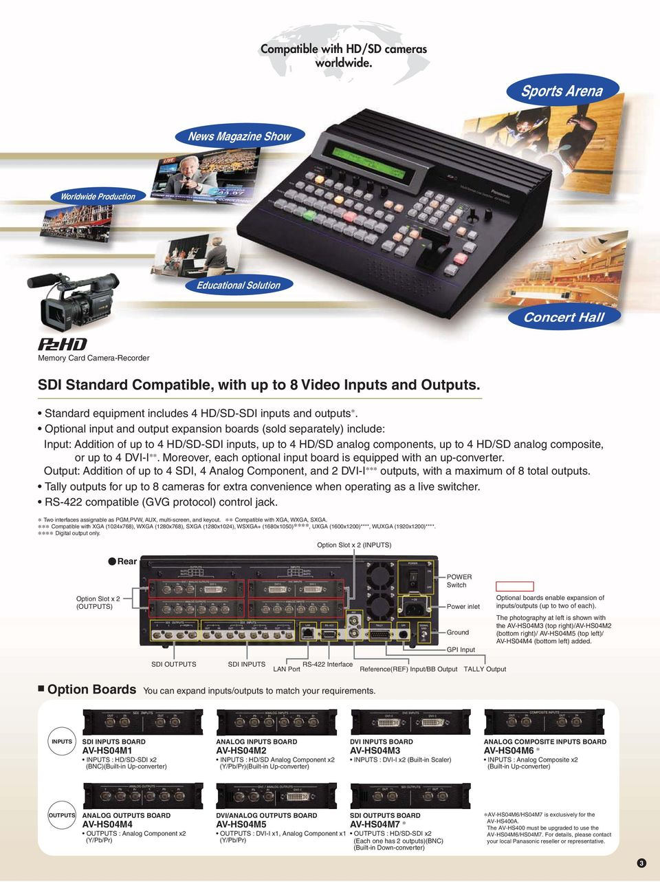 Compact, High-performance, Multi-format Live Switcher with