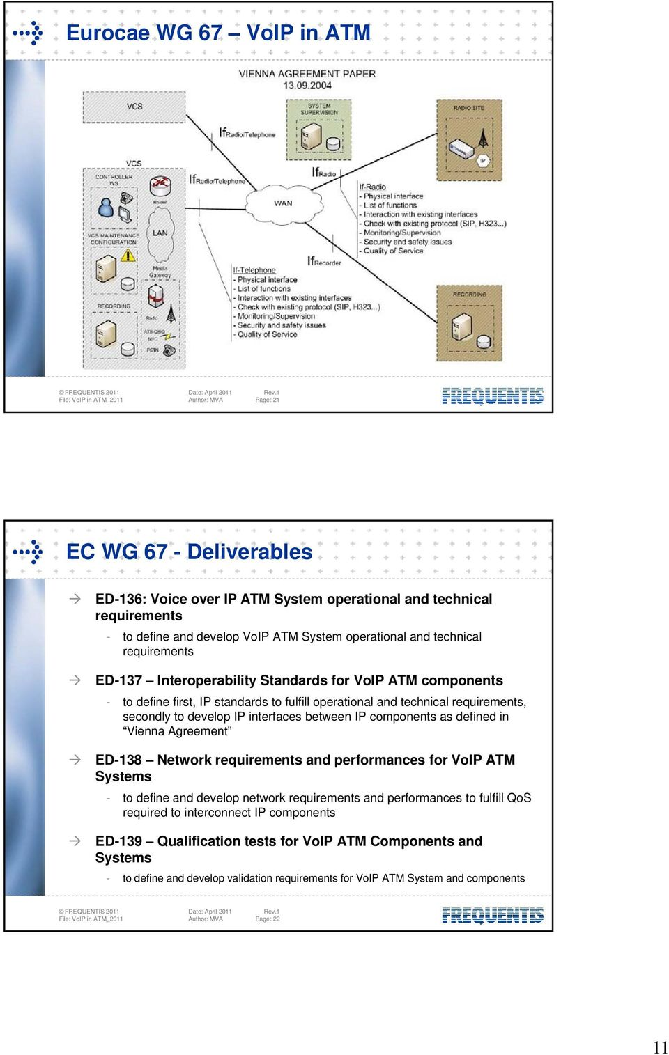 Atc Networks Are The Application Area For Voip In Atm Pdf Simulator Software Engineering Case Study Develop Ip Interfaces Between Components As Defined Vienna Agreement Ed 138 Network Requirements