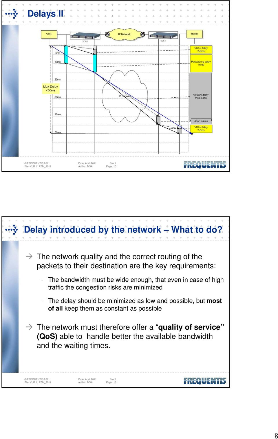 Atc Networks Are The Application Area For Voip In Atm Pdf Simulator Software Engineering Case Study Even Of High Traffic Congestion Risks Minimized Delay Should Be