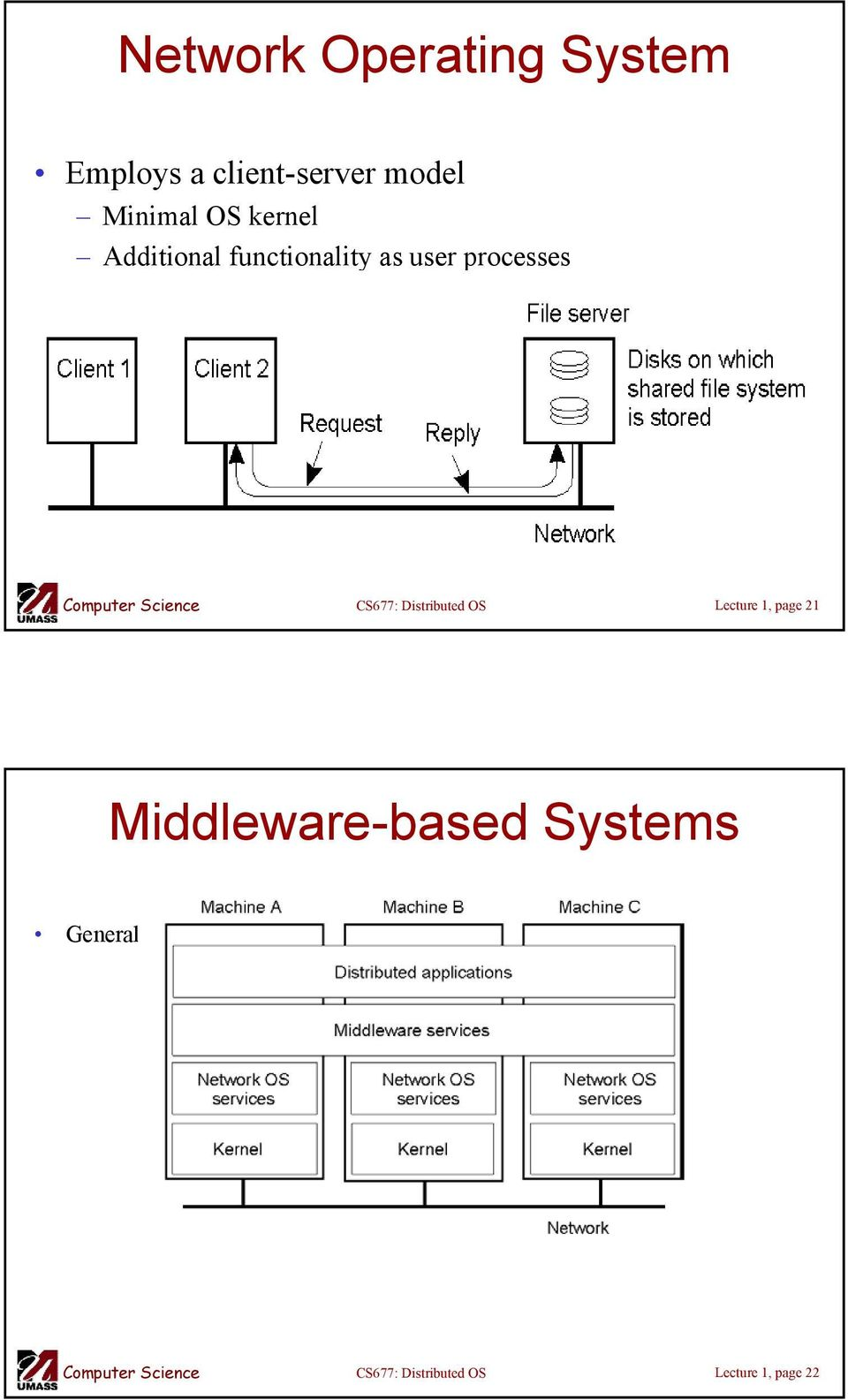 1-20 Lecture 1, page 21 Middleware-based Systems General