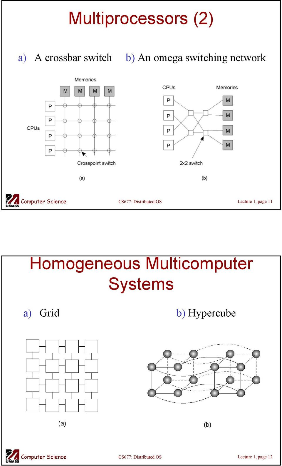 8 Lecture 1, page 11 Homogeneous
