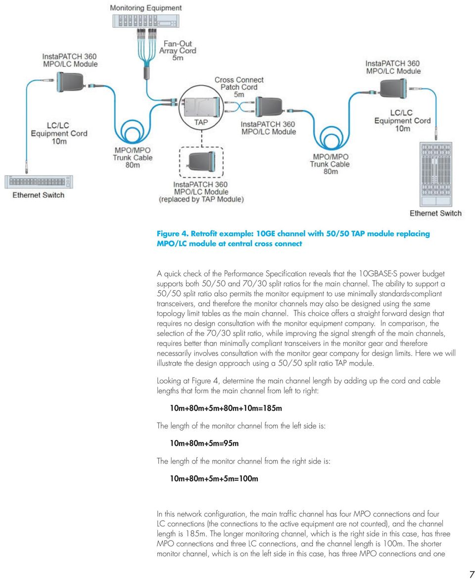 Design Guide Systimax Instapatch 360 Traffic Access Point Tap Mtpmpocrossovercablediagram1jpg Both 50 And 70 30 Split Ratios For The Main Channel