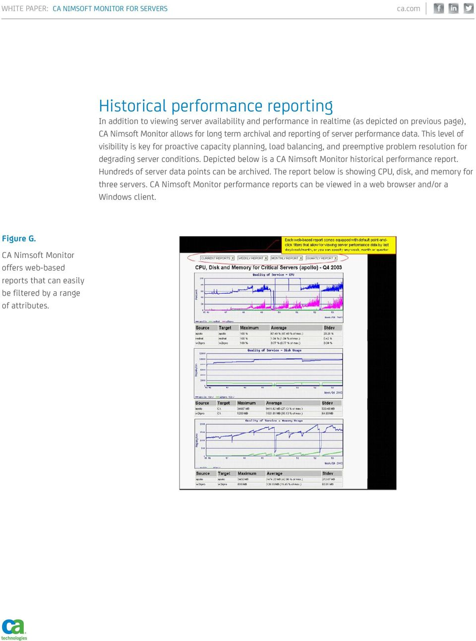 Depicted below is a CA Nimsoft Monitor historical performance report. Hundreds of server data points can be archived. The report below is showing CPU, disk, and memory for three servers.