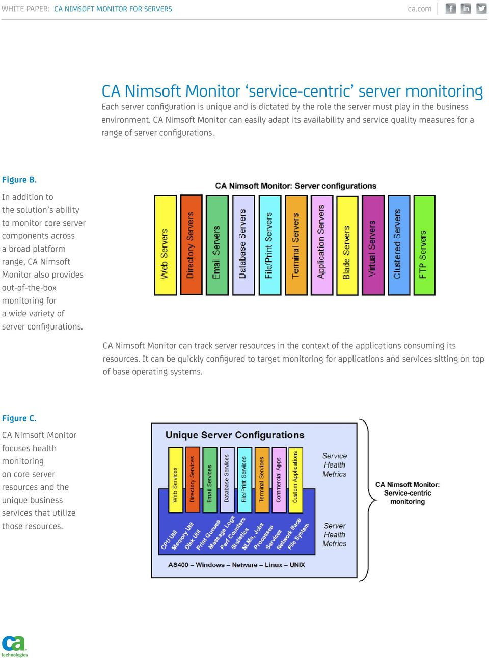 In addition to the solution s ability to monitor core server components across a broad platform range, CA Nimsoft Monitor also provides out-of-the-box monitoring for a wide variety of server