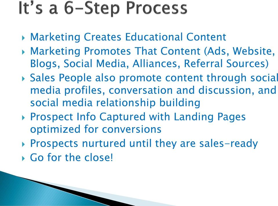 profiles, conversation and discussion, and social media relationship building Prospect Info