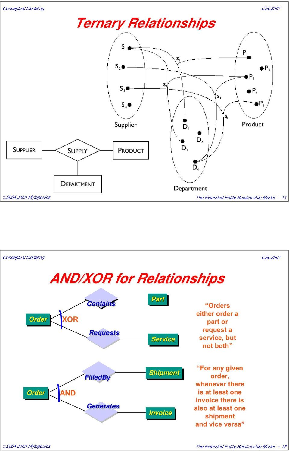 IV  The (Extended) Entity-Relationship Model - PDF