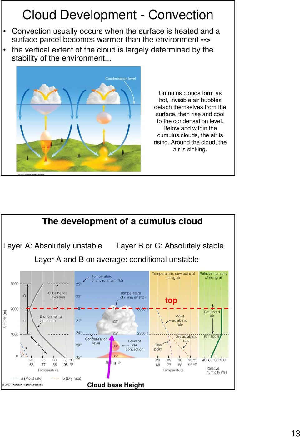 .. Cumulus clouds form as hot, invisible air bubbles detach themselves from the surface, then rise and cool to the condensation level.