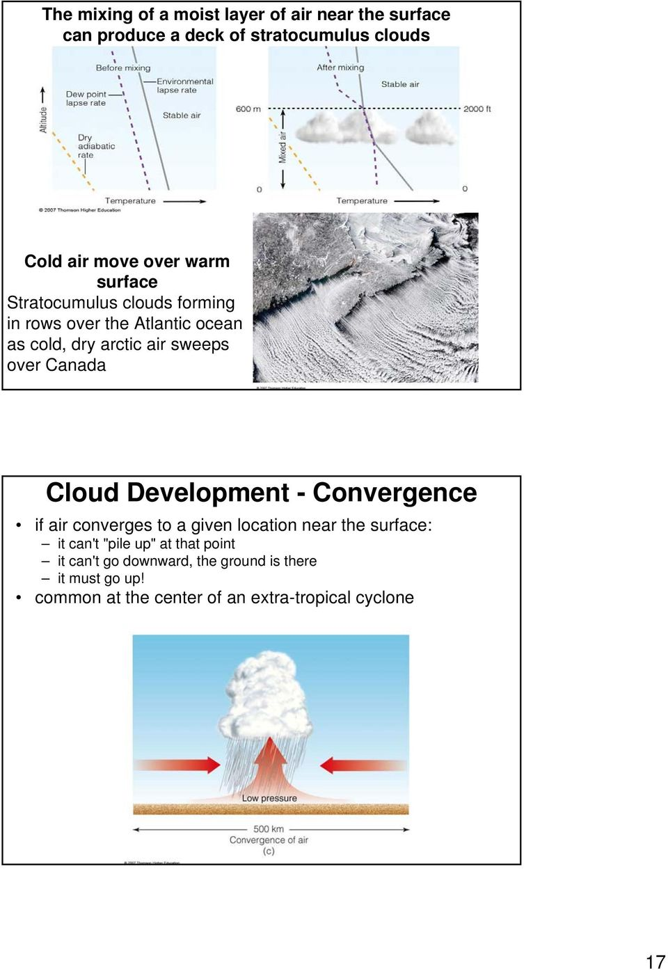 "Canada Cloud Development - Convergence if air converges to a given location near the surface: it can't ""pile up"""