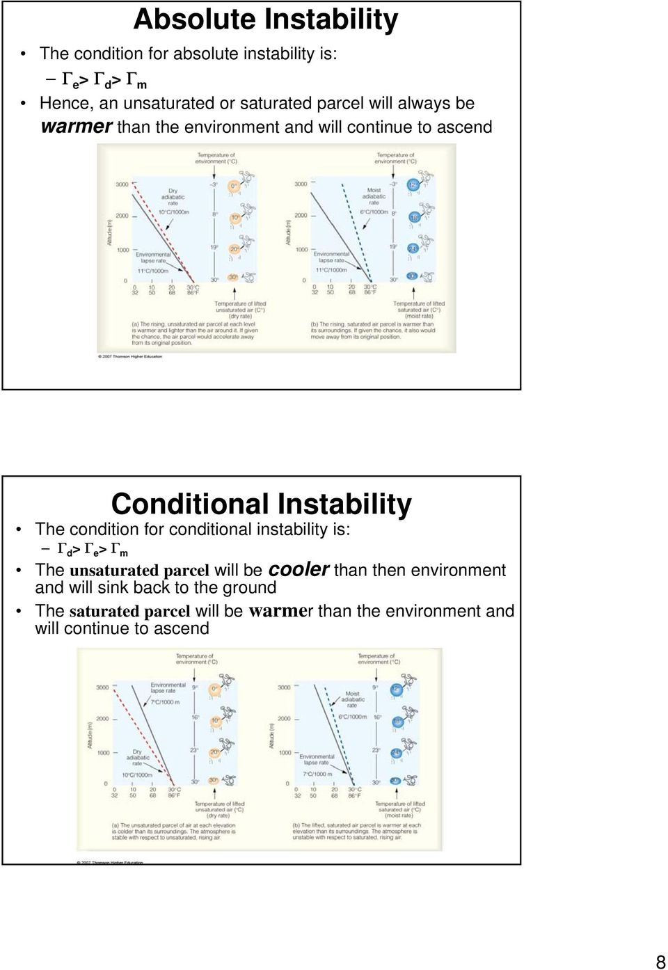 condition for conditional instability is: Γ d > Γ e > Γ m The unsaturated parcel will be cooler than then
