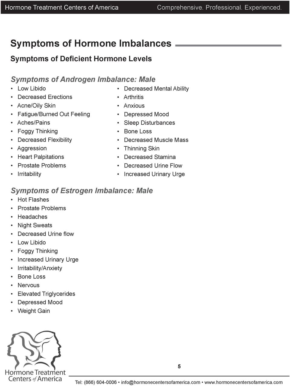 Biologically Identical Hormone Replacement Therapy - PDF