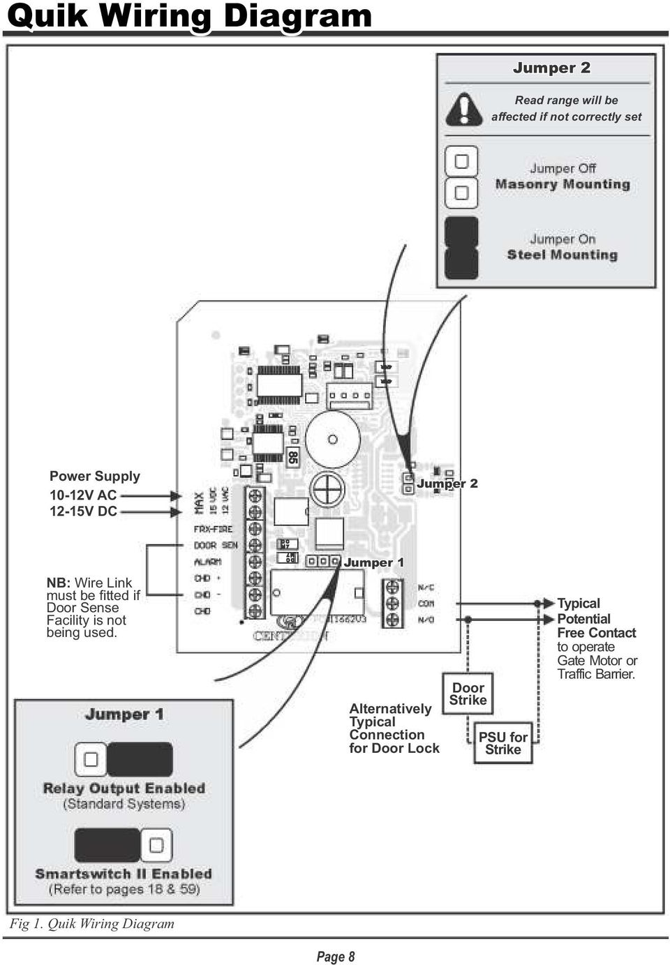 Stand Alone Proximity Access Control System Pdf Door Strike Wiring Diagram Quik Page 8 Is Not Being Used
