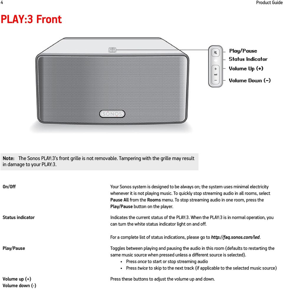 Sonos PLAY:3. Product Guide - PDF