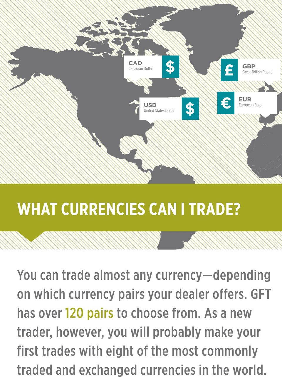 You can trade almost any currency depending on which currency pairs your dealer offers.