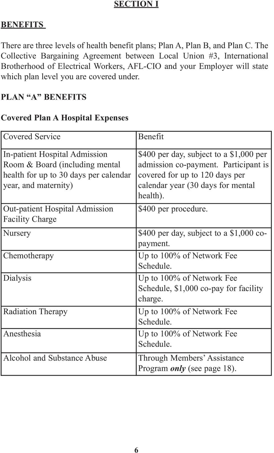 Health And Welfare Plan Pdf B Electrical A Benefits Covered Hospital Expenses Service In Patient Admission Room