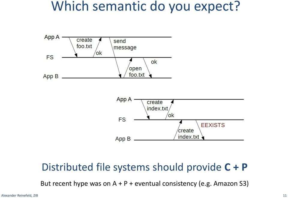 Replication and Consistency in Cloud File Systems - PDF