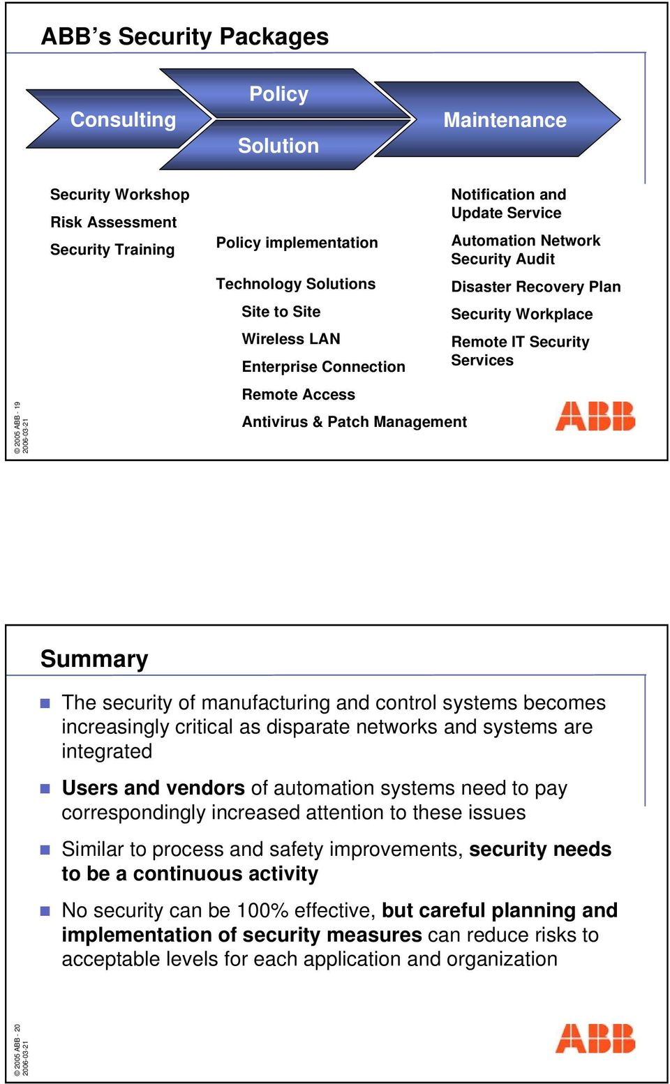 Management Summary The security of manufacturing and control systems becomes increasingly critical as disparate networks and systems are integrated Users and vendors of automation systems need to pay