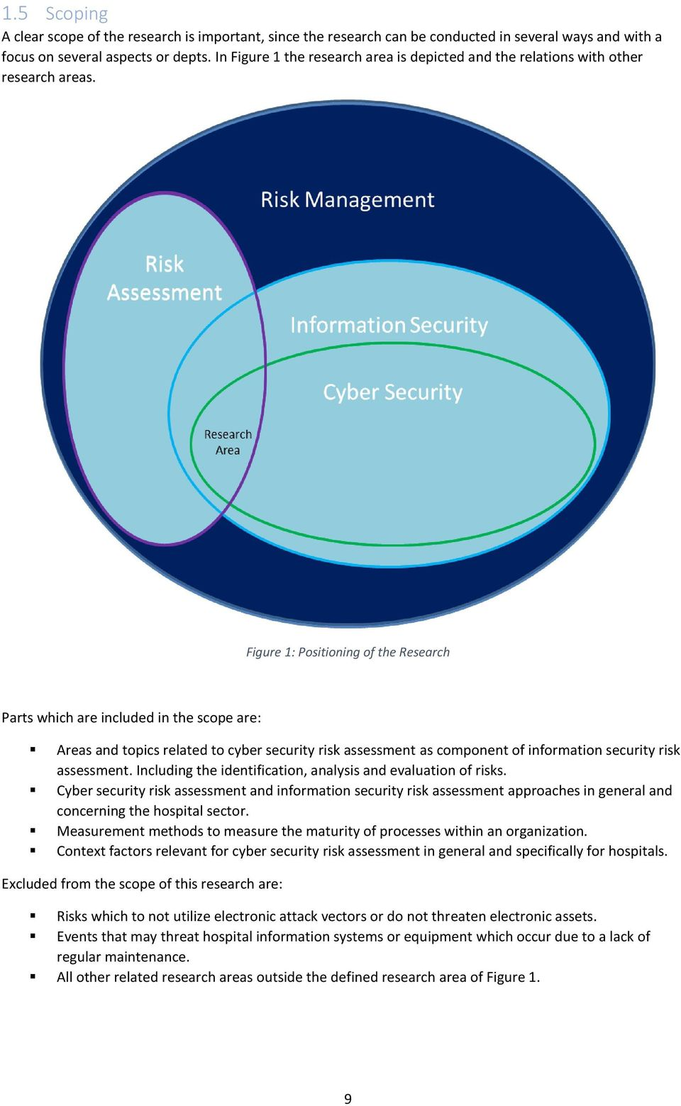 THE CYBER SECURITY RISK ASSESSMENT MATURITY OF HOSPITALS THESIS - PDF