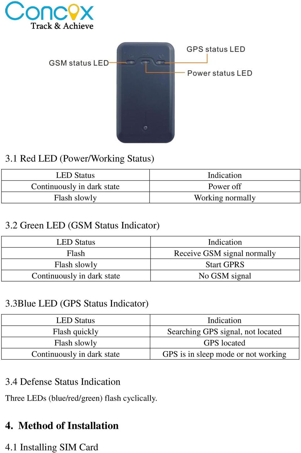 GPS Vehicle tracker (Anti-theft Tracking & Positioning) USER MANUAL