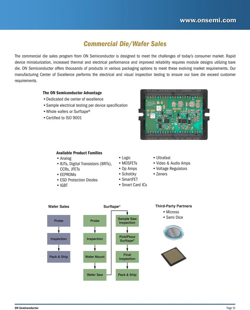 Benefits To Customers Trusted Supply Chain Quality Reliability Pdf Stf202 Usb Upstream Port Filter And Tvs For Emi Filtering Esd On Semiconductor Offers Thousands Of Products In Various Packaging Options Meet These Evolving Market Requirements