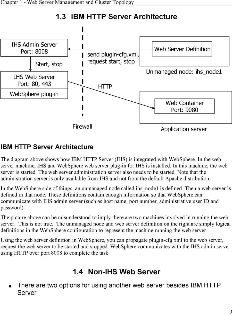 Server (IHS) is integrated with WebSphere. In the web server machine, IHS and WebSphere web server plug-in for IHS is installed. In this machine, the web server is started.