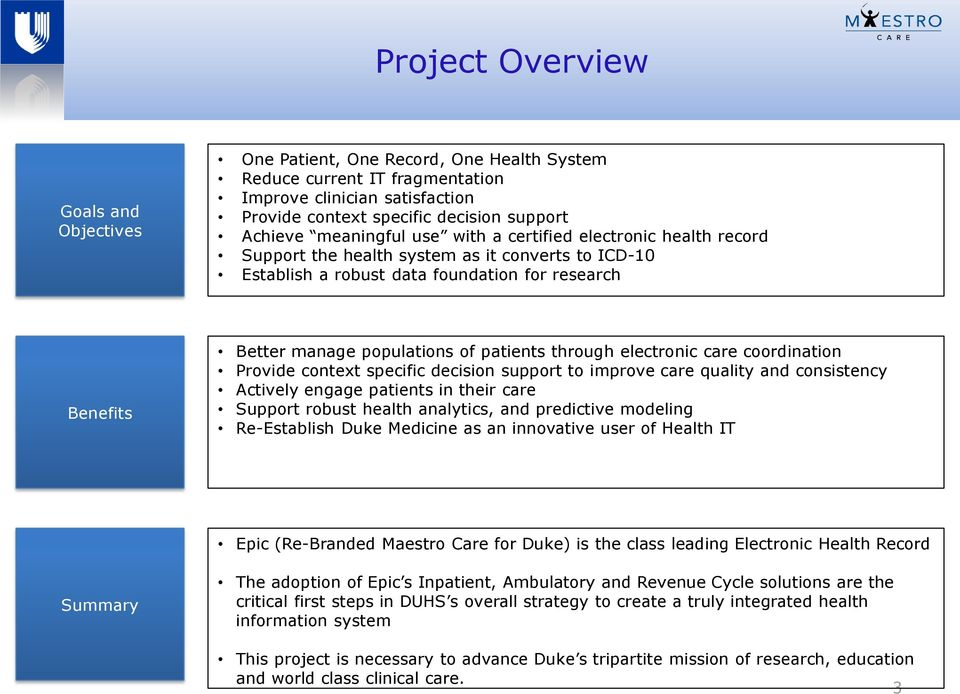 Duke University Health System Electronic Health Record