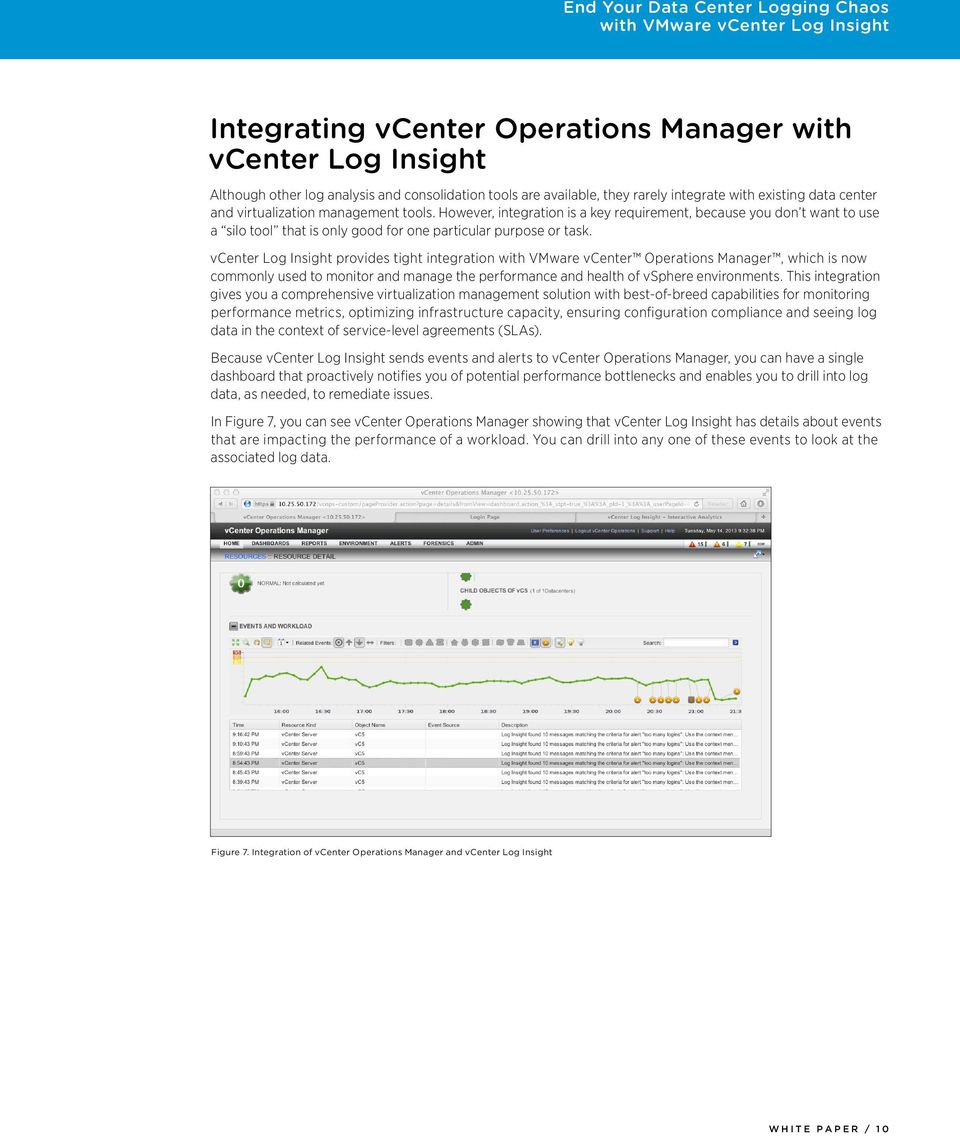 vcenter Log Insight provides tight integration with VMware vcenter Operations Manager, which is now commonly used to monitor and manage the performance and health of vsphere environments.