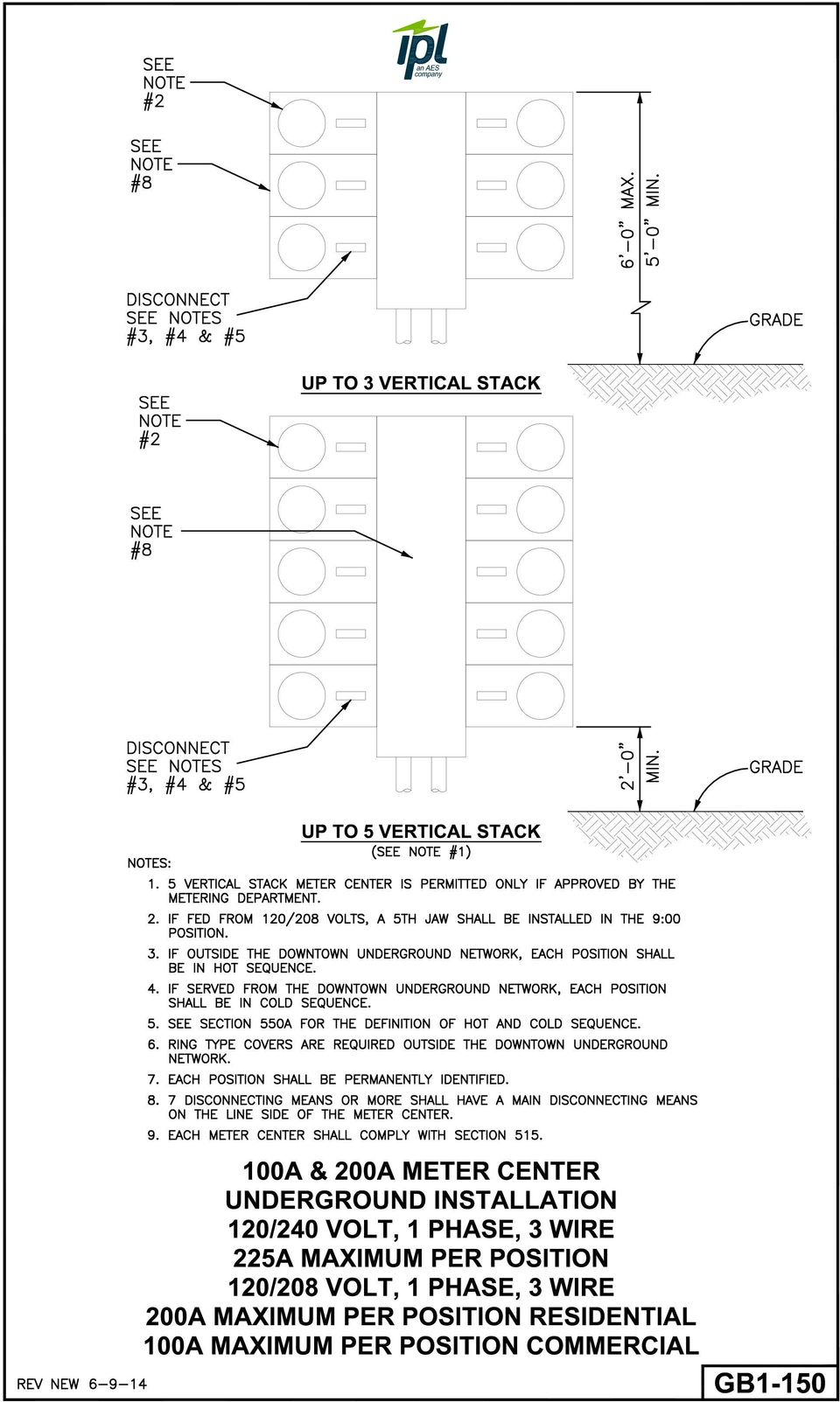 Indianapolis Power Light Company Pdf 4 Gang Meter Base Wiring Diagram 13