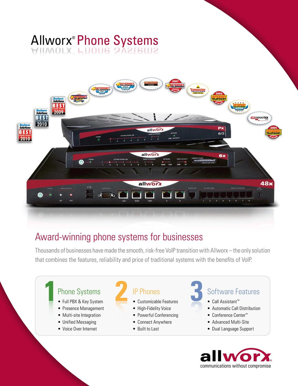 1 Phone Systems Full PBX & Key System Presence Management Multi-site Integration Unified Messaging Voice Over Internet 2 IP Phones Customizable Features