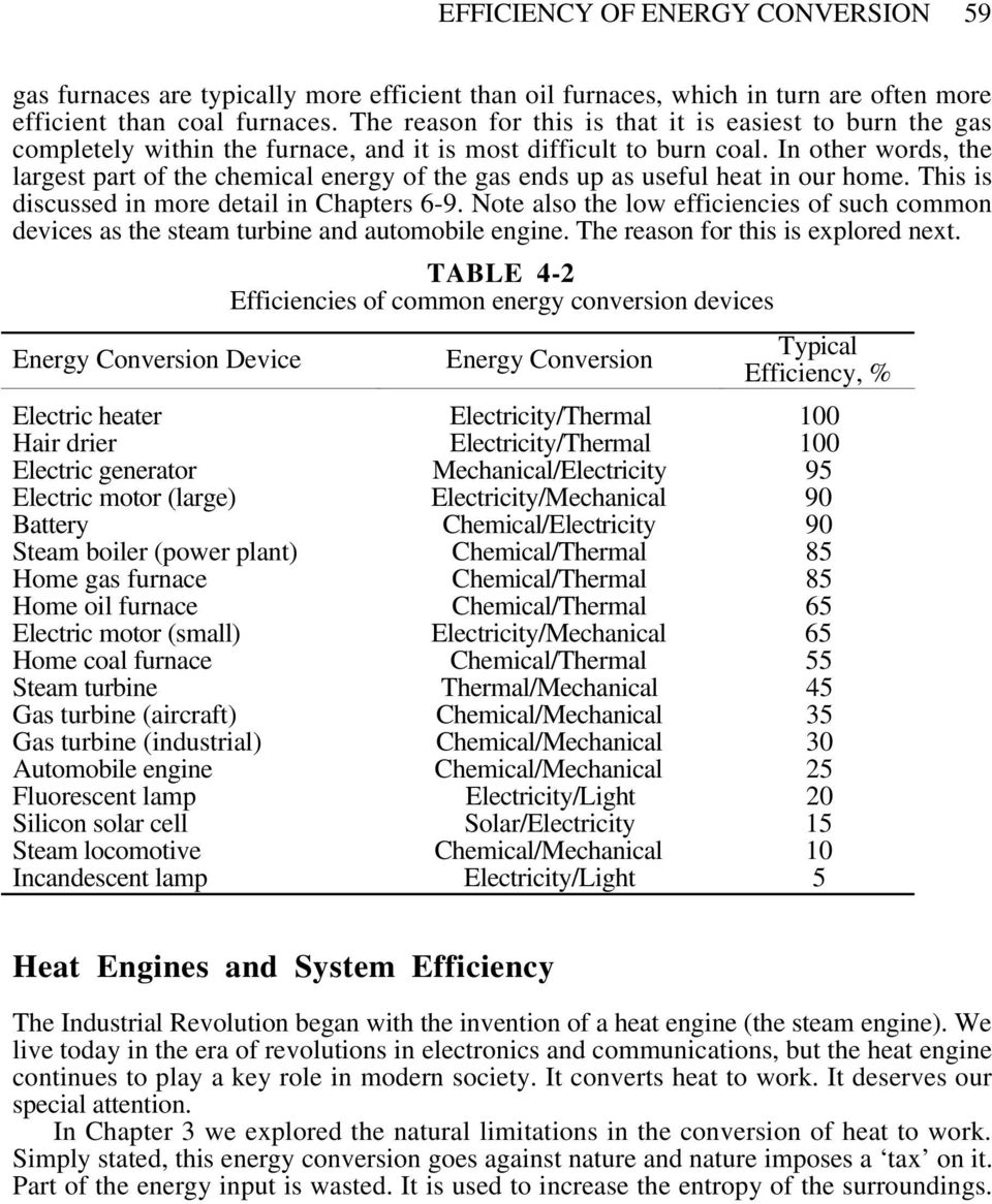 Electric Motor Energy Conversion Efficiency Fluorescent Light Bulb Diagram Fluorescentgif Chapter 4 Of Pdf