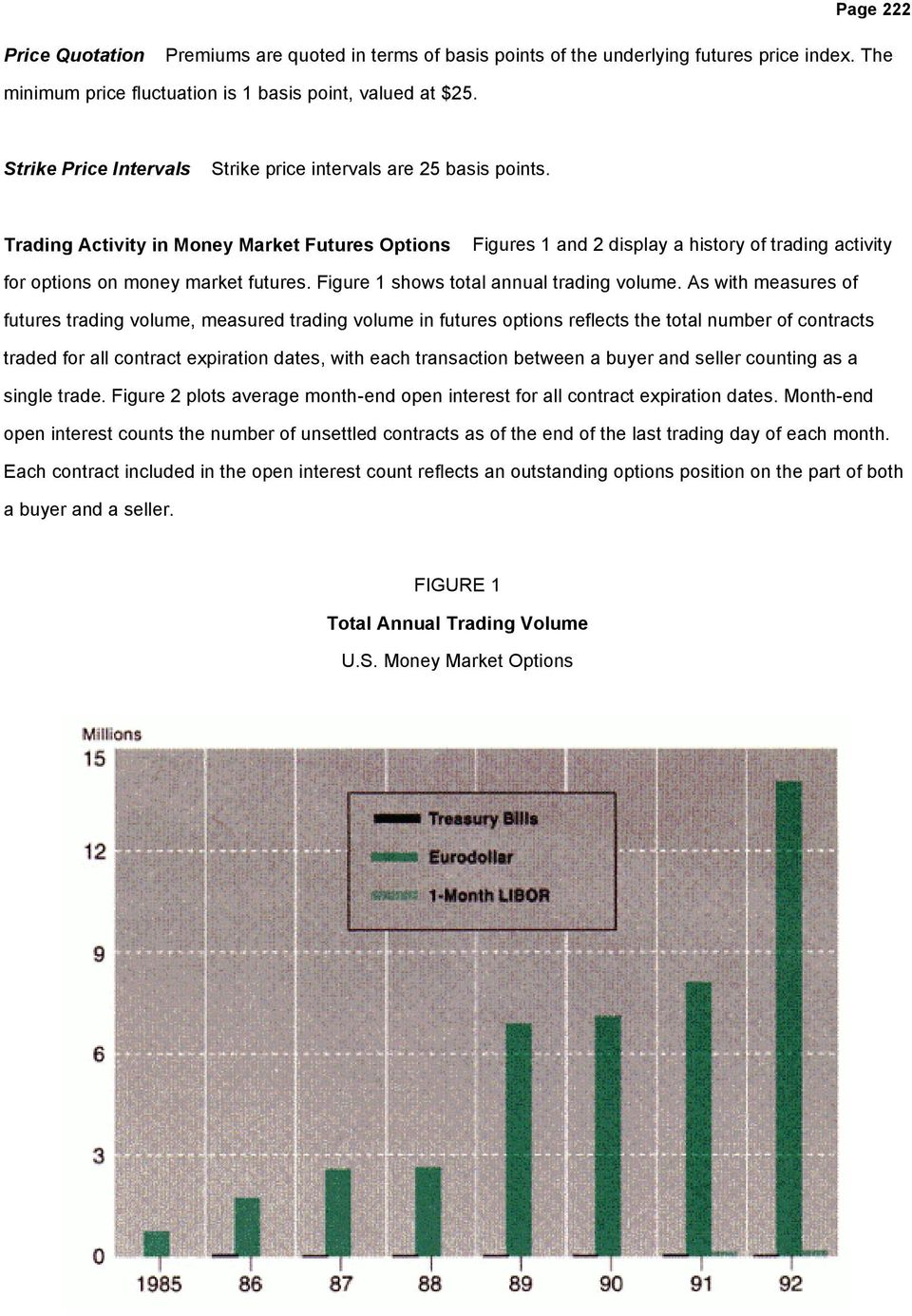 Trading Activity in Money Market Futures Options Figures 1 and 2 display a history of trading activity for options on money market futures. Figure 1 shows total annual trading volume.