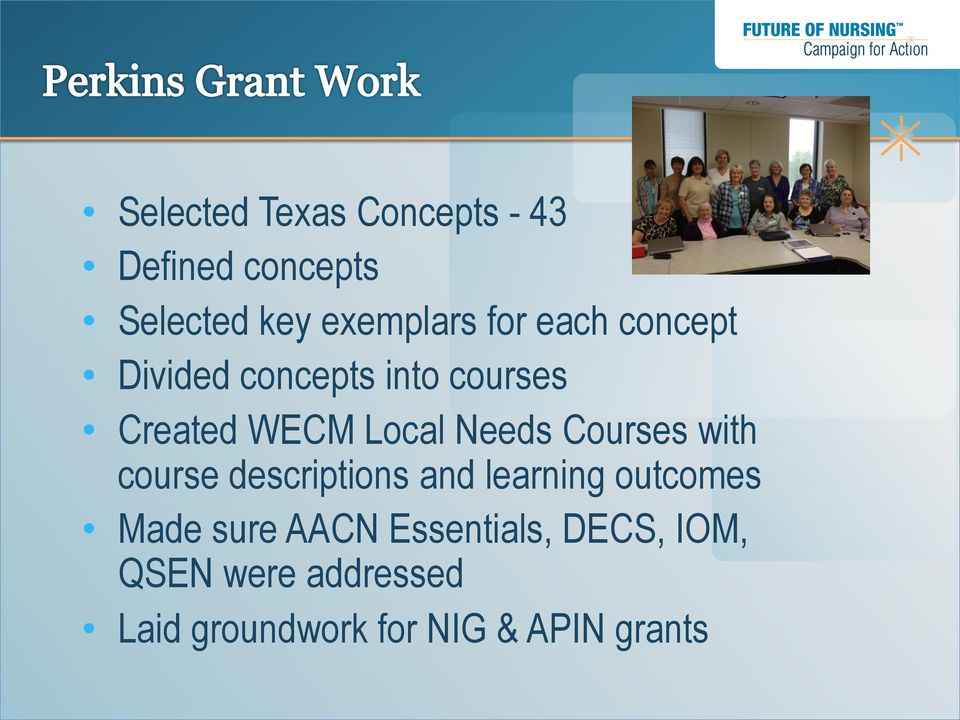 Courses with course descriptions and learning outcomes Made sure AACN